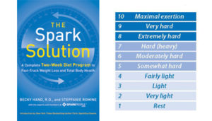 Spark Solution Exercise Exertion Elixirliving.com