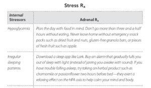 Woman Code Stressors