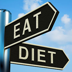 End Of Dieting 12 Steps